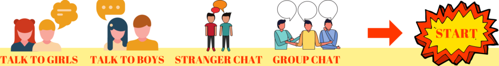 Chathub - Start Chat